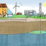 Gemeenten in Noord-Nederland willen meebeslissen over gaswinning